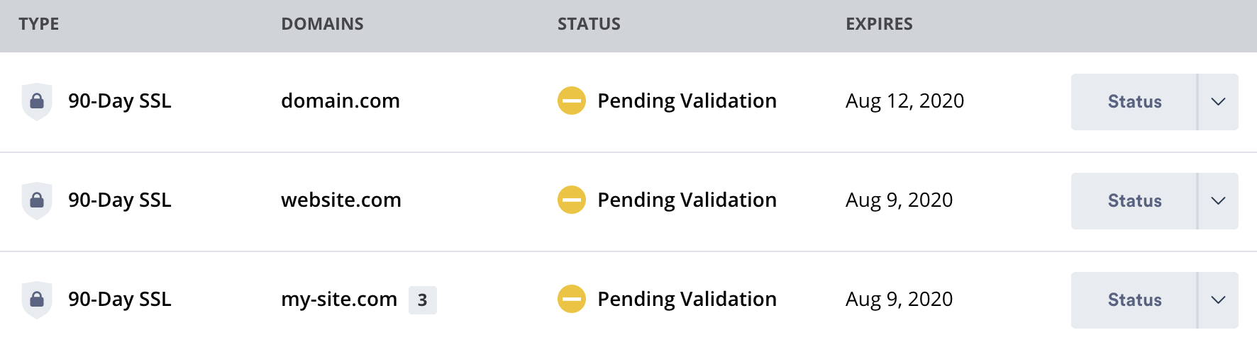 Troubleshoot: Certificate Status Pending Validation